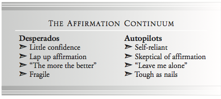 The Affirmation Continuum
